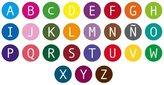 """Abecedario ~ Alfabeto - Letras; Vocales y Consonantes """"El ABC"""""""